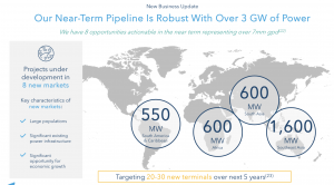 New Fortress Energy new opportunities - pipeline