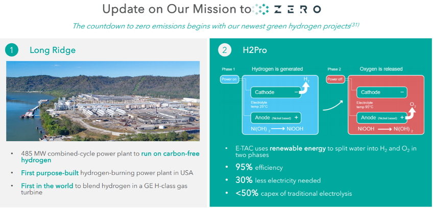 New Fortress Energy & Mission Zero emissions